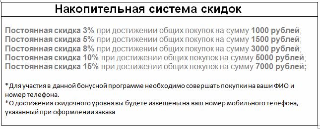Новости - НАКОПИТЕЛЬНАЯ СИСТЕМА СКИДОК